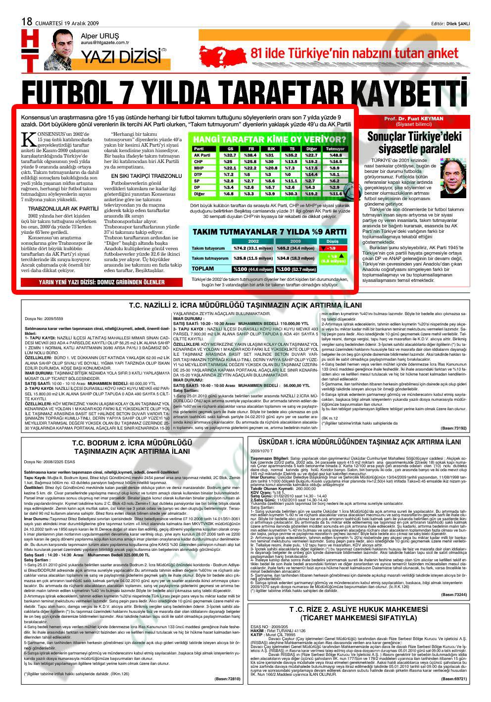 Habertürk 19.12.2009 Sayfa:18