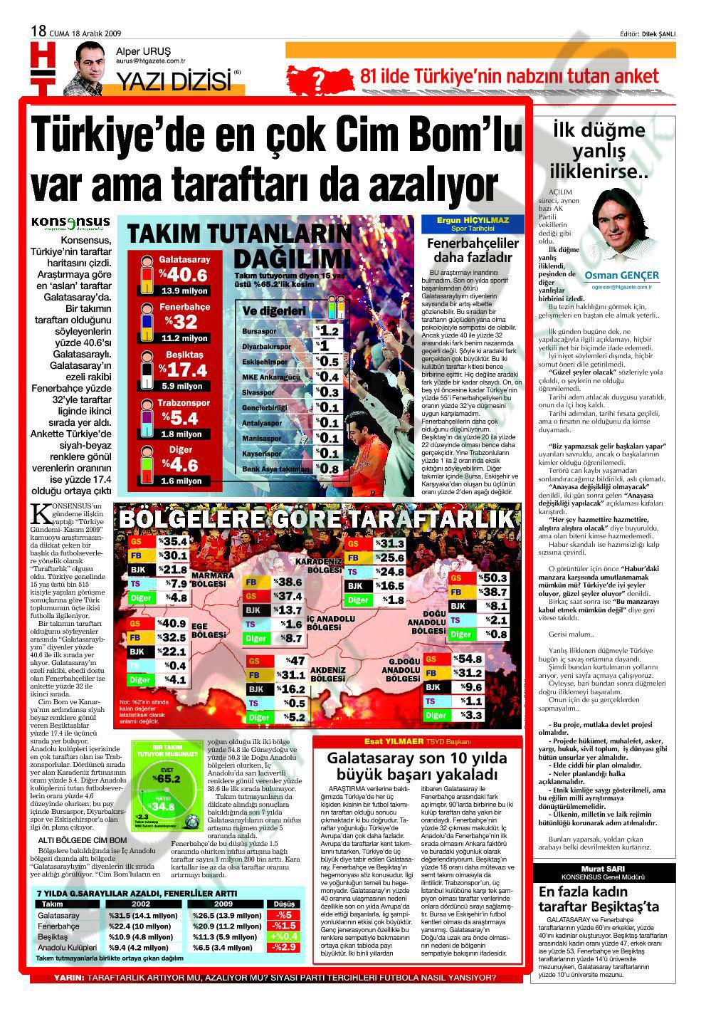 Habertürk 18.12.2009 Sayfa:18